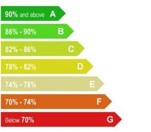 energy-efficiency-chart - SBP Law